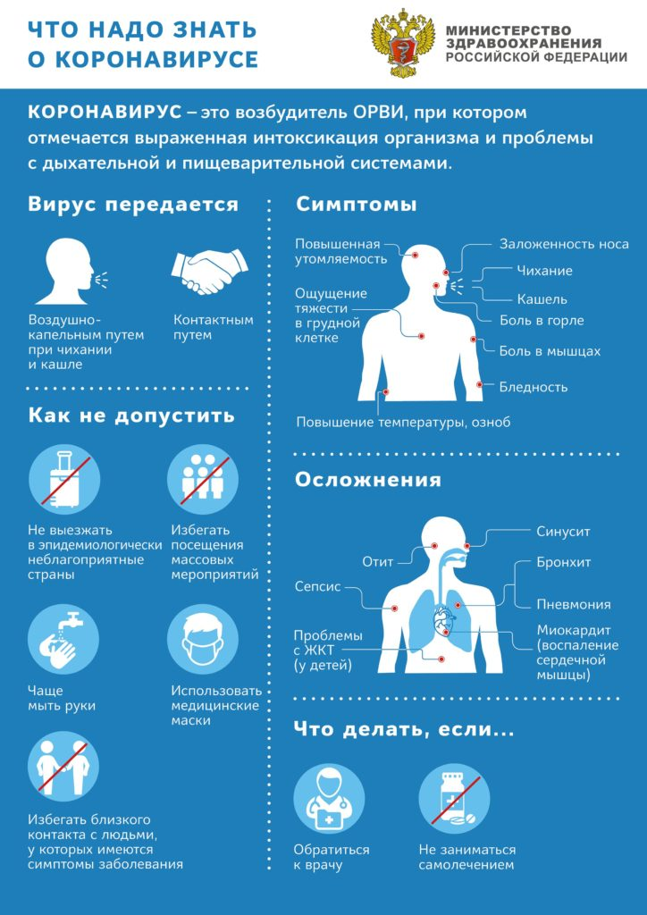Памятка о коронавирусе Министерства здравоохранения РФ