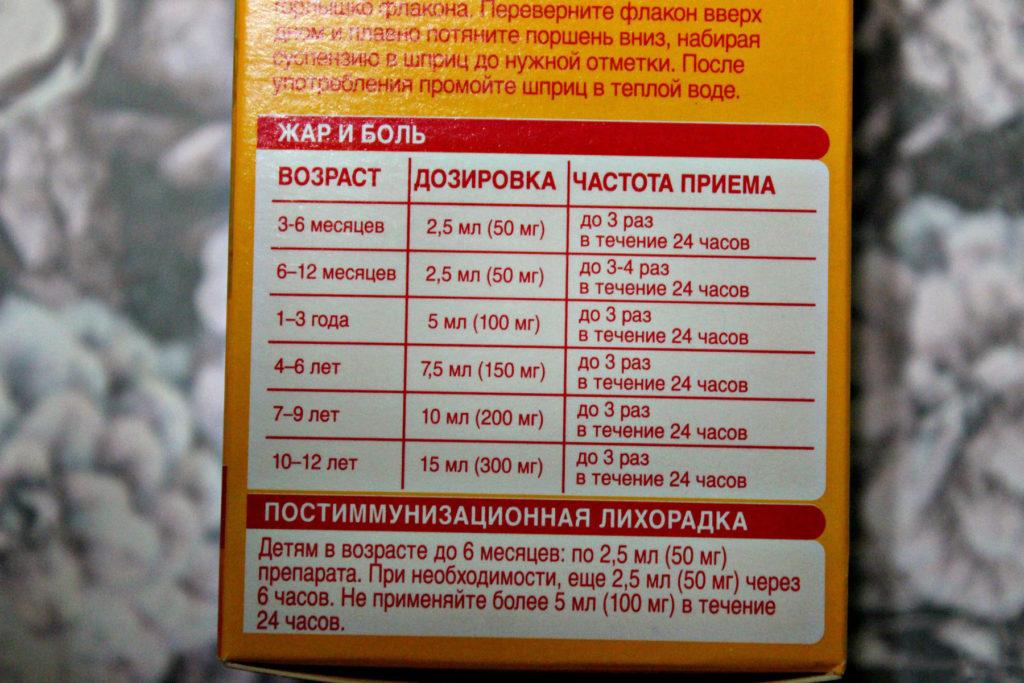 Дозировка препарата в форме суспензии для детей