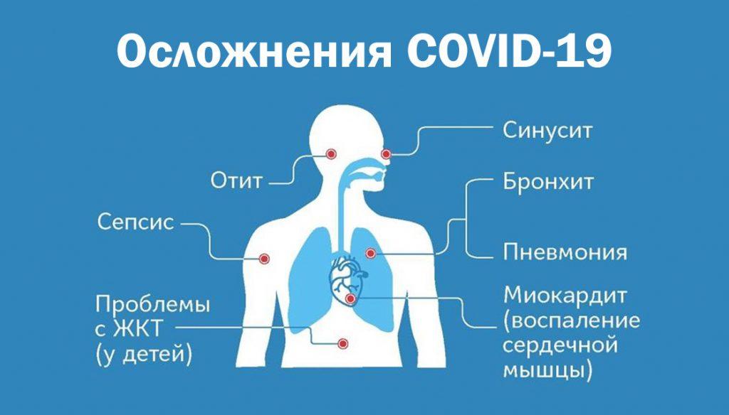 Осложнения бессимптомного коронавируса